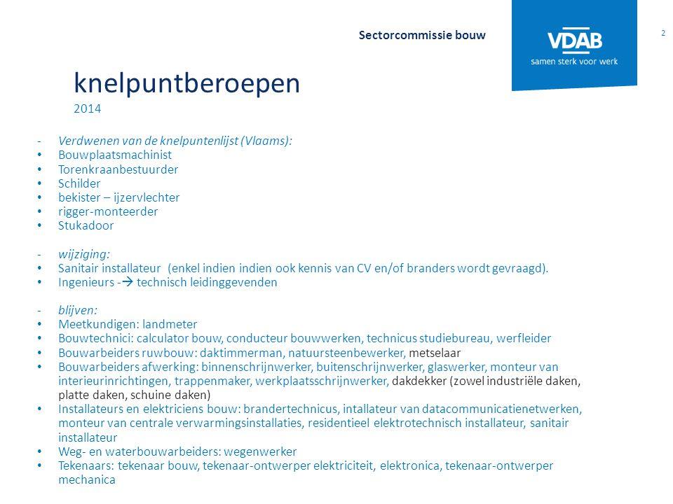 knelpuntberoepen 2014 -Verdwenen van de knelpuntenlijst (Vlaams): • Bouwplaatsmachinist • Torenkraanbestuurder • Schilder • bekister – ijzervlechter •