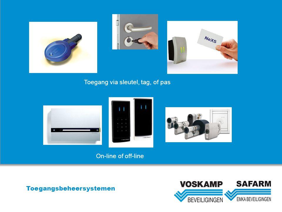 Toegangsbeheersystemen Toegang via sleutel, tag, of pas On-line of off-line