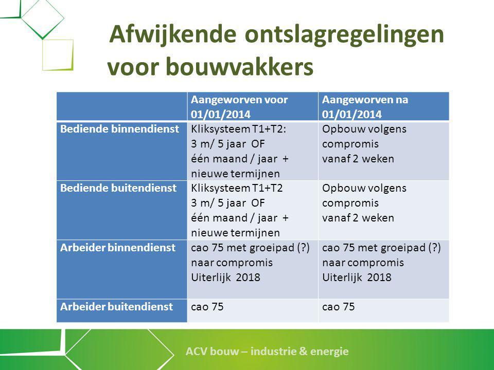 ACV bouw – industrie & energie Afwijkende ontslagregelingen voor bouwvakkers Aangeworven voor 01/01/2014 Aangeworven na 01/01/2014 Bediende binnendien