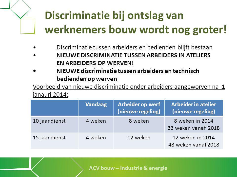 ACV bouw – industrie & energie Discriminatie bij ontslag van werknemers bouw wordt nog groter! •Discriminatie tussen arbeiders en bedienden blijft bes