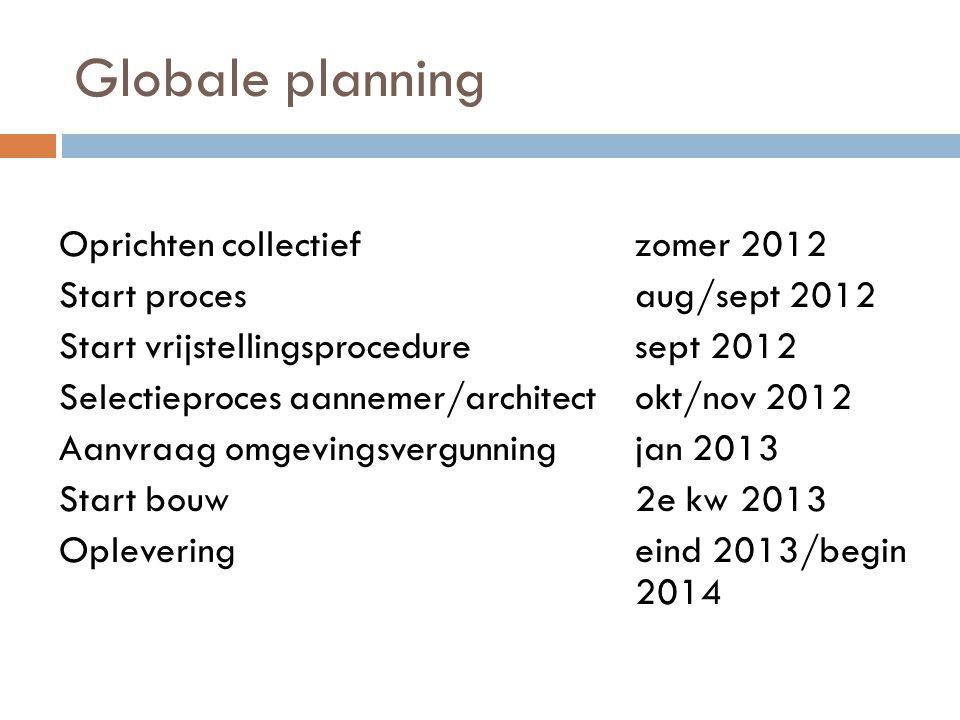 Globale planning Oprichten collectiefzomer 2012 Start procesaug/sept 2012 Start vrijstellingsproceduresept 2012 Selectieproces aannemer/architectokt/n