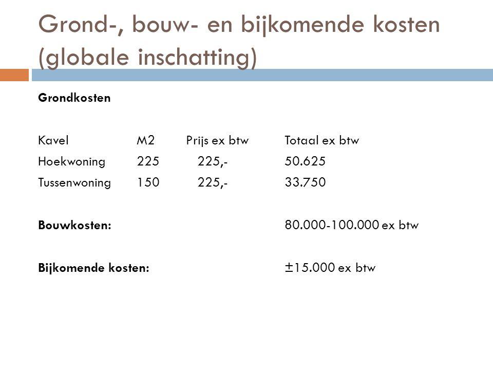 Grond-, bouw- en bijkomende kosten (globale inschatting) Grondkosten KavelM2 Prijs ex btwTotaal ex btw Hoekwoning225 225,-50.625 Tussenwoning150 225,-