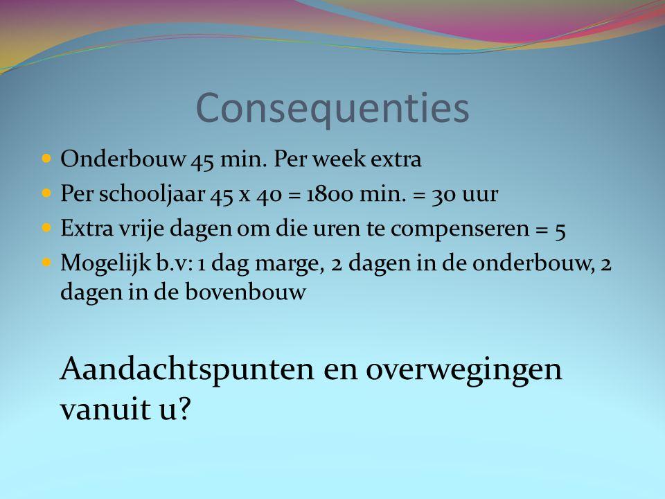 Consequenties  Onderbouw 45 min. Per week extra  Per schooljaar 45 x 40 = 1800 min. = 30 uur  Extra vrije dagen om die uren te compenseren = 5  Mo