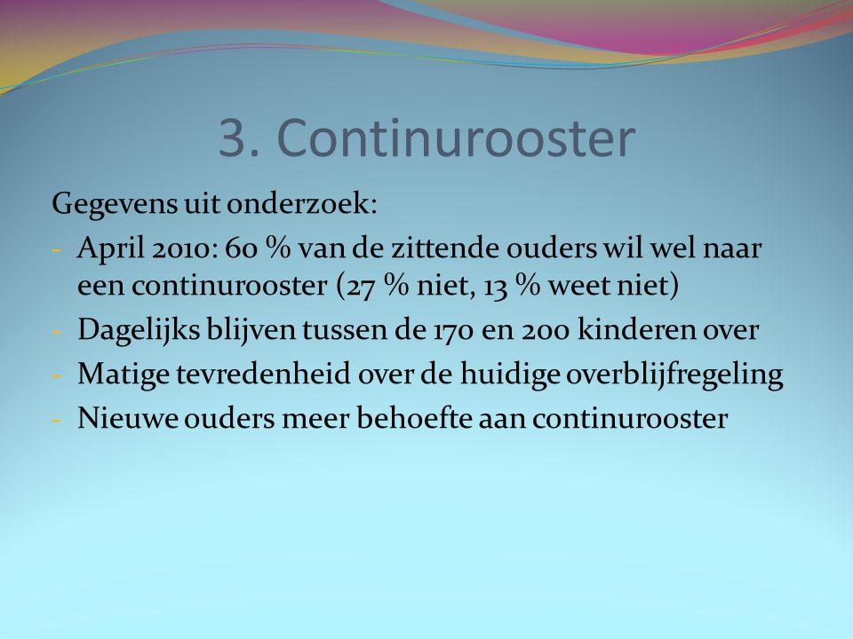 3. Continurooster Gegevens uit onderzoek: - April 2010: 60 % van de zittende ouders wil wel naar een continurooster (27 % niet, 13 % weet niet) - Dage