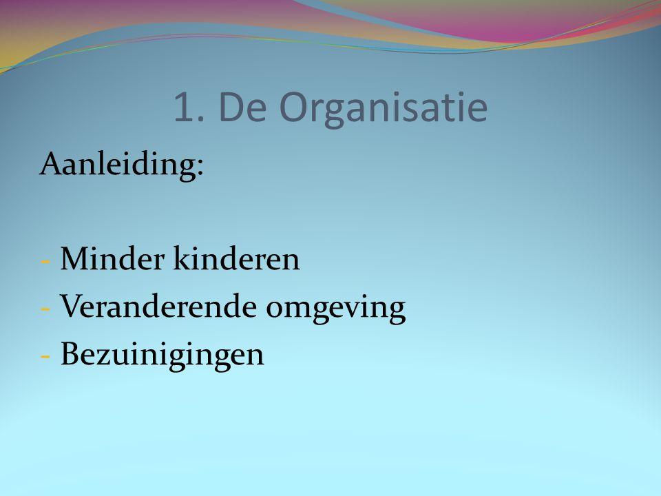 1. De Organisatie Aanleiding: - Minder kinderen - Veranderende omgeving - Bezuinigingen