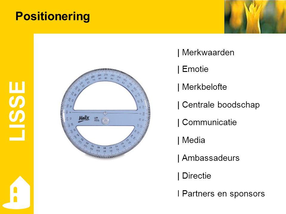 | Merkwaarden | Emotie | Merkbelofte | Centrale boodschap | Communicatie | Media | Ambassadeurs | Directie I Partners en sponsors LISSE Positionering