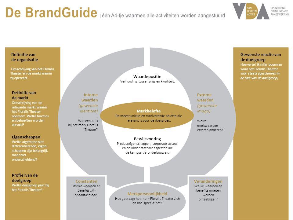7 Definitie van de organisatie Omschrijving van het Floralis Theater en de markt waarin zij opereert. Gewenste reactie van de doelgroep Hoe vertel ik
