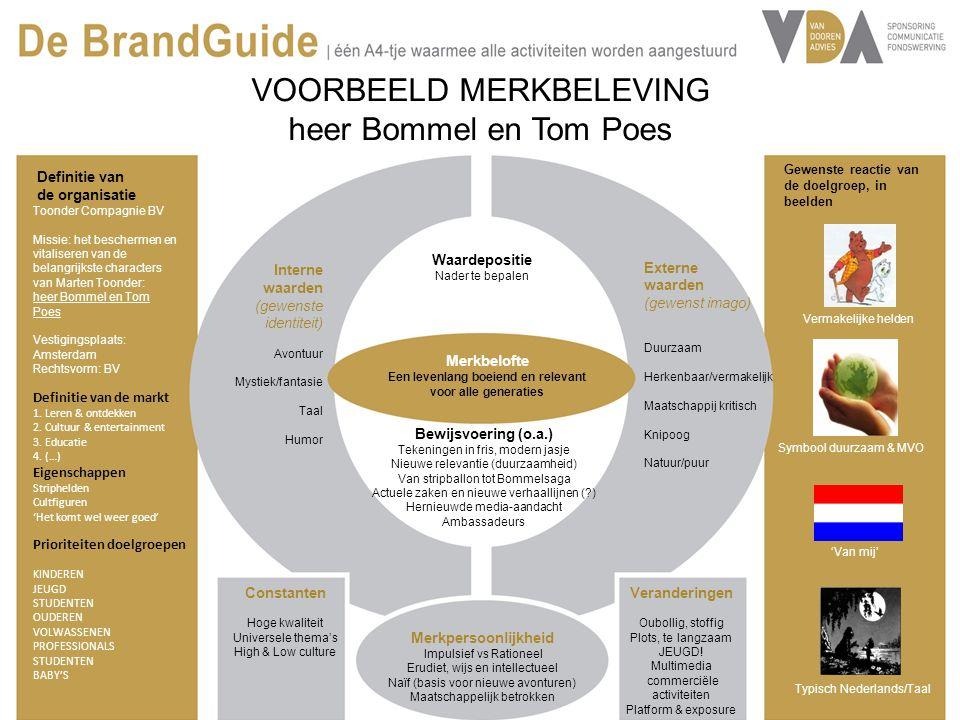 8 Definitie van de organisatie Toonder Compagnie BV Missie: het beschermen en vitaliseren van de belangrijkste characters van Marten Toonder: heer Bom