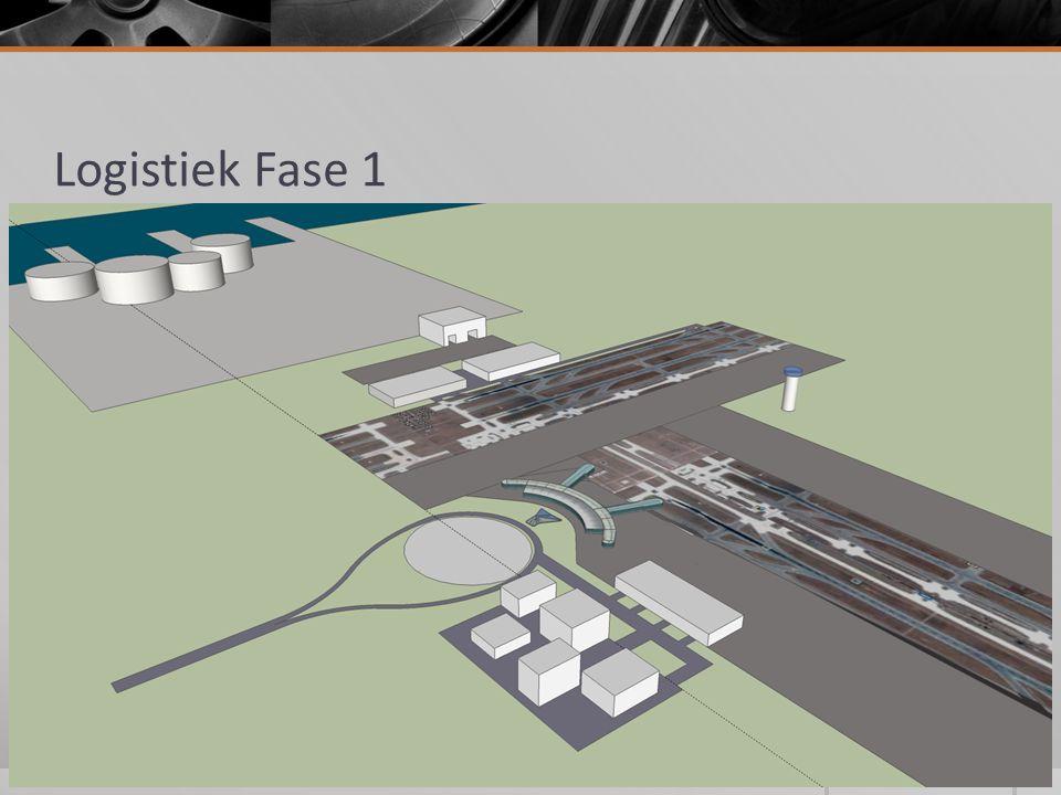 Logistiek  Fase 2 (2030)  80 mljn passagiers  5 mljn ton vracht