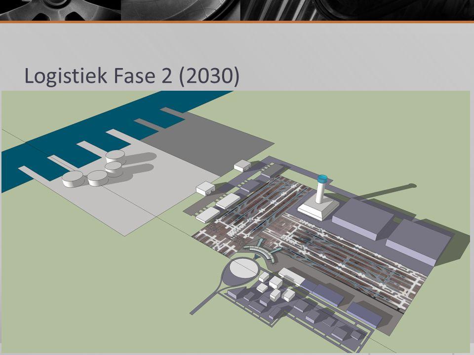 Logistiek fase 2 (2030)  Indeling Luchthaven 2 passagiers terminals 100 gates 6 parallel geplaatste start/landingsbanen  4 vracht-terminals  onderhoudsstrip