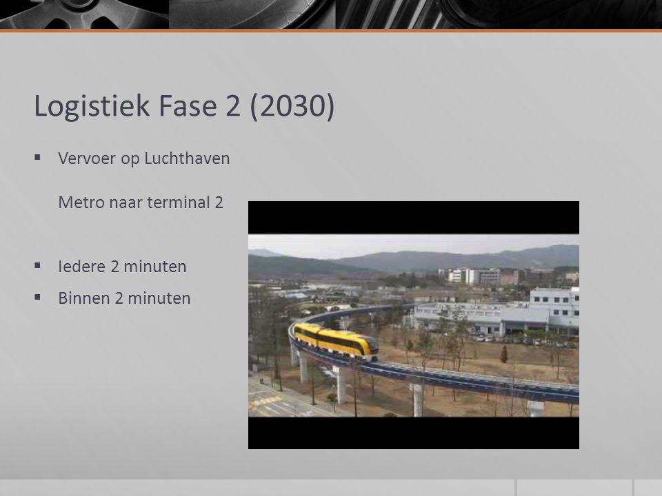 Logistiek Fase 2 (2030)  Vervoer op Luchthaven Metro naar terminal 2  Iedere 2 minuten  Binnen 2 minuten
