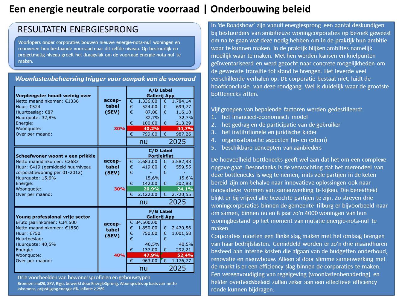 Een energie neutrale corporatie voorraad | Doorrekening Op basis van het SEV-model voor de sector is een eerste doorrekening gemaakt van de consequenties van het verbeteren van de woningvoorraad naar energie-nota-nul.