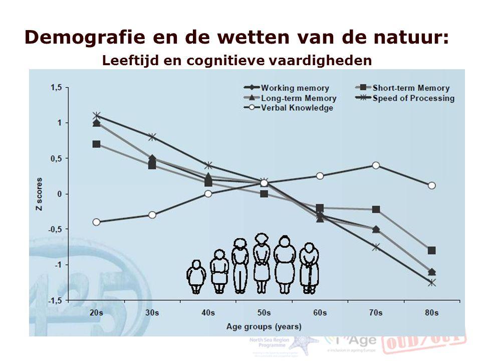Demografie en de wetten van de natuur: Leeftijd en cognitieve vaardigheden