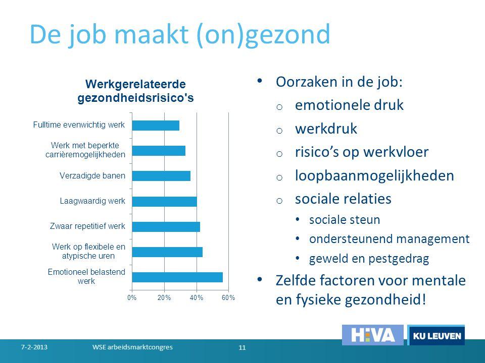De job maakt (on)gezond • Oorzaken in de job: o emotionele druk o werkdruk o risico's op werkvloer o loopbaanmogelijkheden o sociale relaties • social