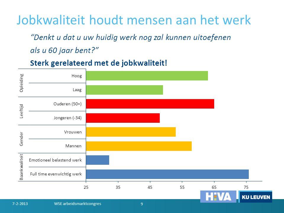 Wie wil werken tot zestig? 7-2-2013WSE arbeidsmarktcongres 10