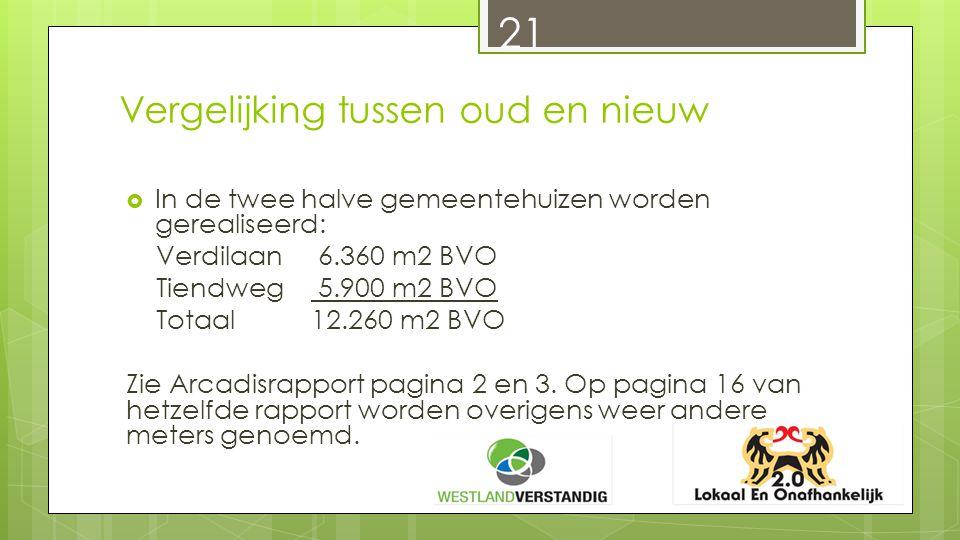 Vergelijking tussen oud en nieuw  In de twee halve gemeentehuizen worden gerealiseerd: Verdilaan 6.360 m2 BVO Tiendweg 5.900 m2 BVO Totaal12.260 m2 BVO Zie Arcadisrapport pagina 2 en 3.