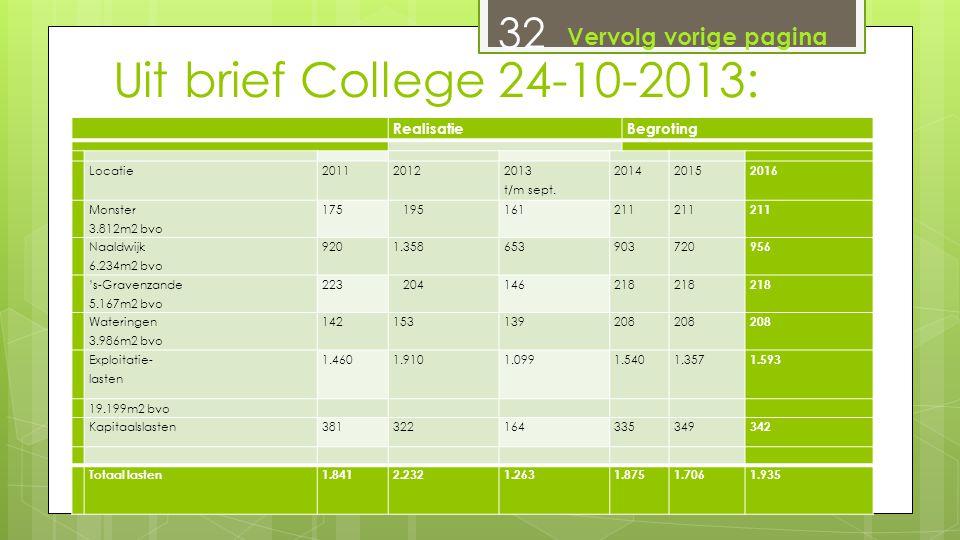 Uit brief College 24-10-2013: RealisatieBegroting Locatie20112012 2013 t/m sept.