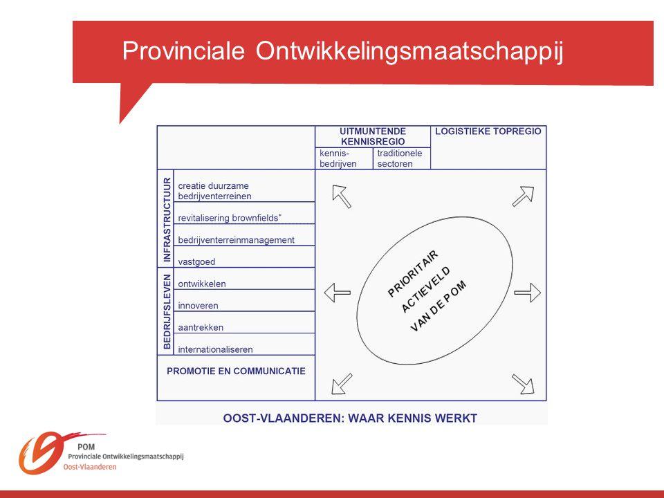 Provinciale Ontwikkelingsmaatschappij