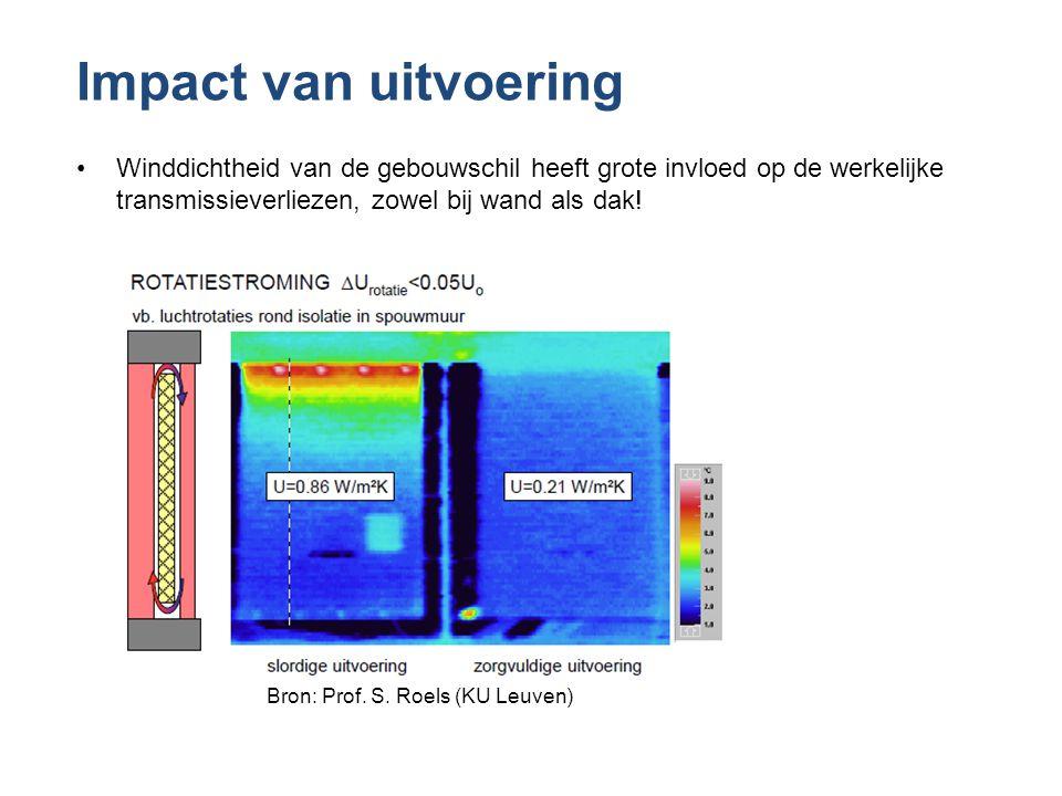 Impact van uitvoering •Winddichtheid van de gebouwschil heeft grote invloed op de werkelijke transmissieverliezen, zowel bij wand als dak! Bron: Prof.