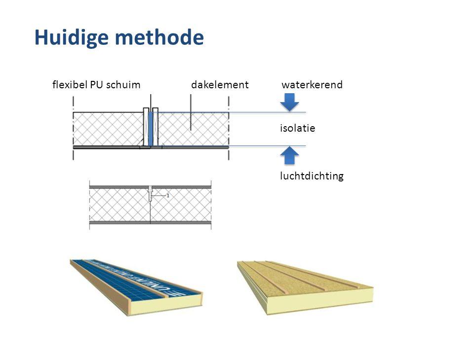 Huidige methode flexibel PU schuimdakelement luchtdichting waterkerend isolatie