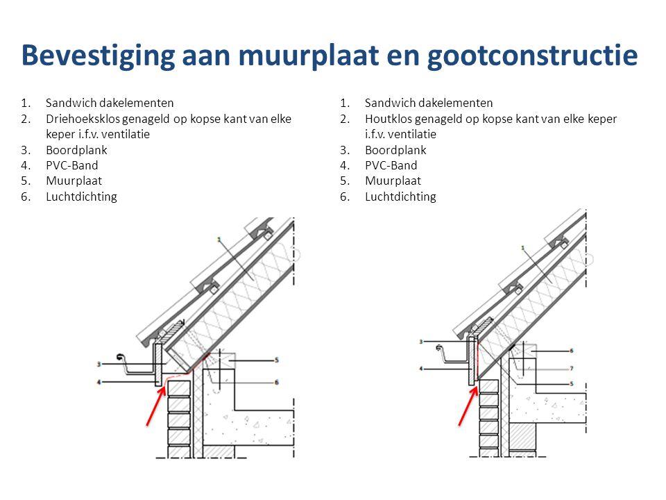 1.Sandwich dakelementen 2.Houtklos genageld op kopse kant van elke keper i.f.v. ventilatie 3.Boordplank 4.PVC-Band 5.Muurplaat 6.Luchtdichting 1.Sandw