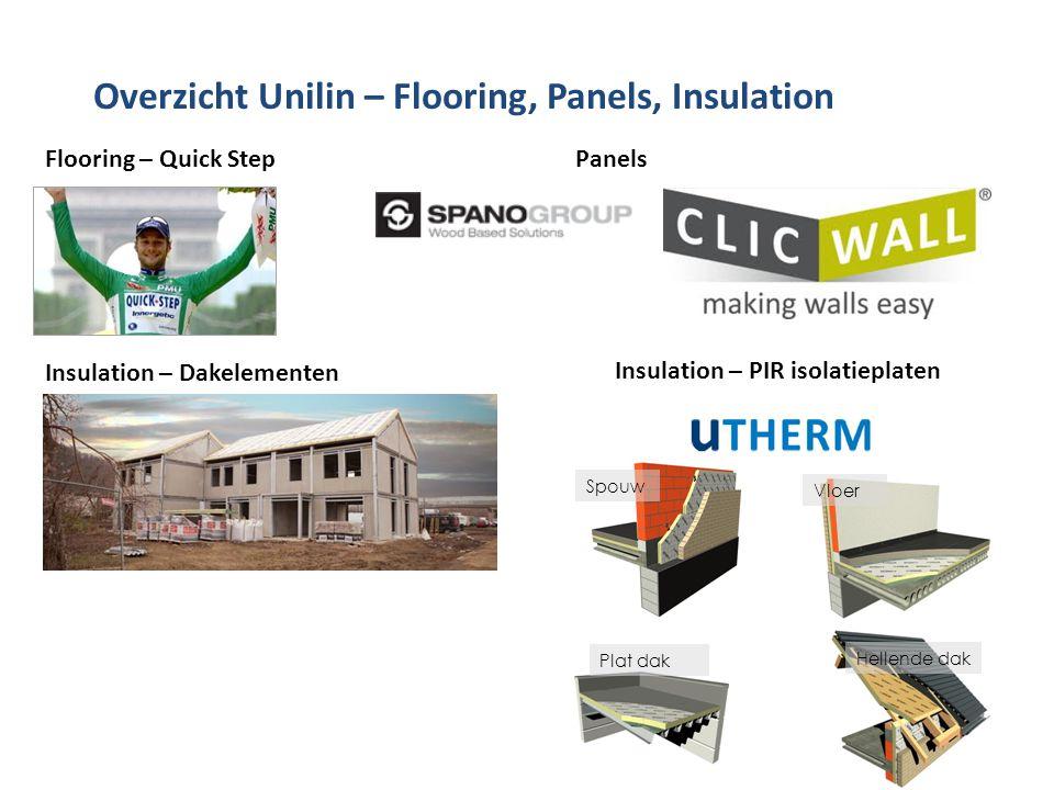 Overzicht Unilin – Flooring, Panels, Insulation Flooring – Quick StepPanels Insulation – Dakelementen Spouw Plat dak Vloer Hellende dak Insulation – P