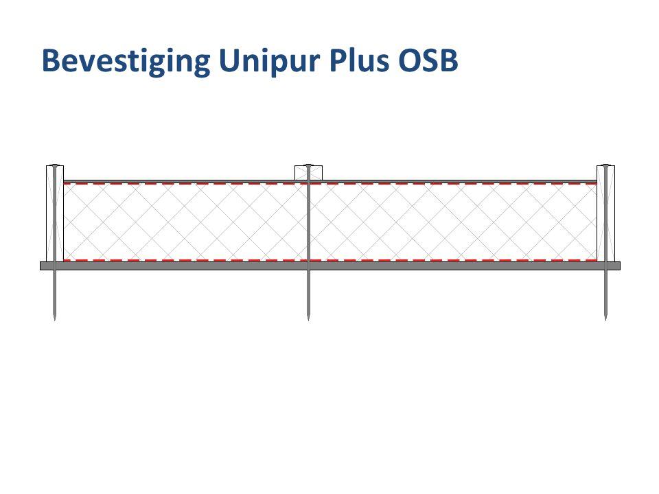 Bevestiging Unipur Plus OSB