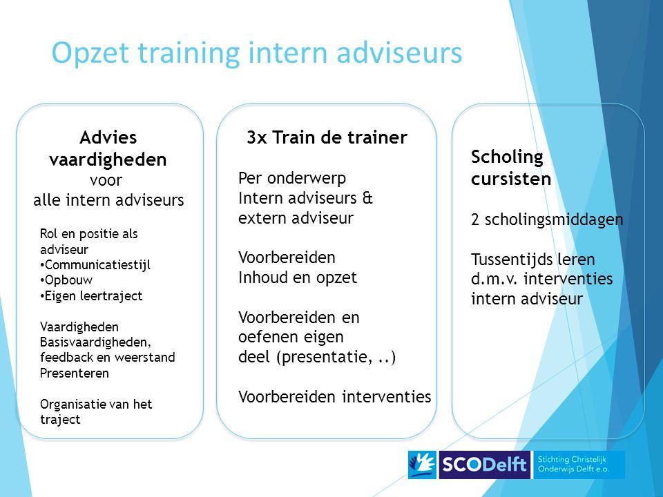 Opzet training intern adviseurs Advies vaardigheden voor alle intern adviseurs 3x Train de trainer Per onderwerp Intern adviseurs & extern adviseur Vo
