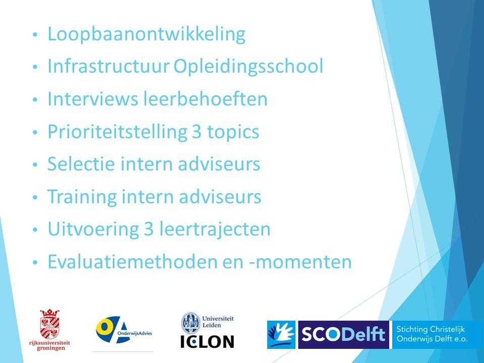 • Loopbaanontwikkeling • Infrastructuur Opleidingsschool • Interviews leerbehoeften • Prioriteitstelling 3 topics • Selectie intern adviseurs • Traini