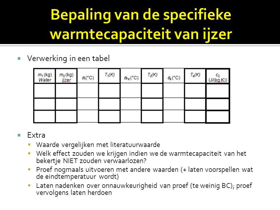  Verwerking in een tabel  Extra  Waarde vergelijken met literatuurwaarde  Welk effect zouden we krijgen indien we de warmtecapaciteit van het beke