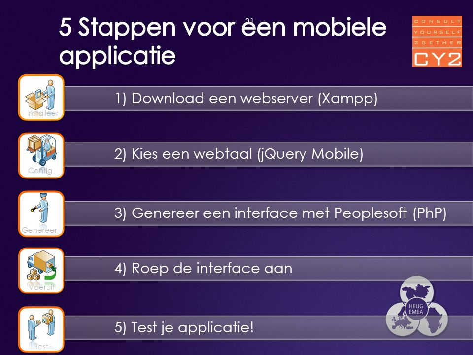31 1) Download een webserver (Xampp) 2) Kies een webtaal (jQuery Mobile) 4) Roep de interface aan 5) Test je applicatie! Installeer 3) Genereer een in
