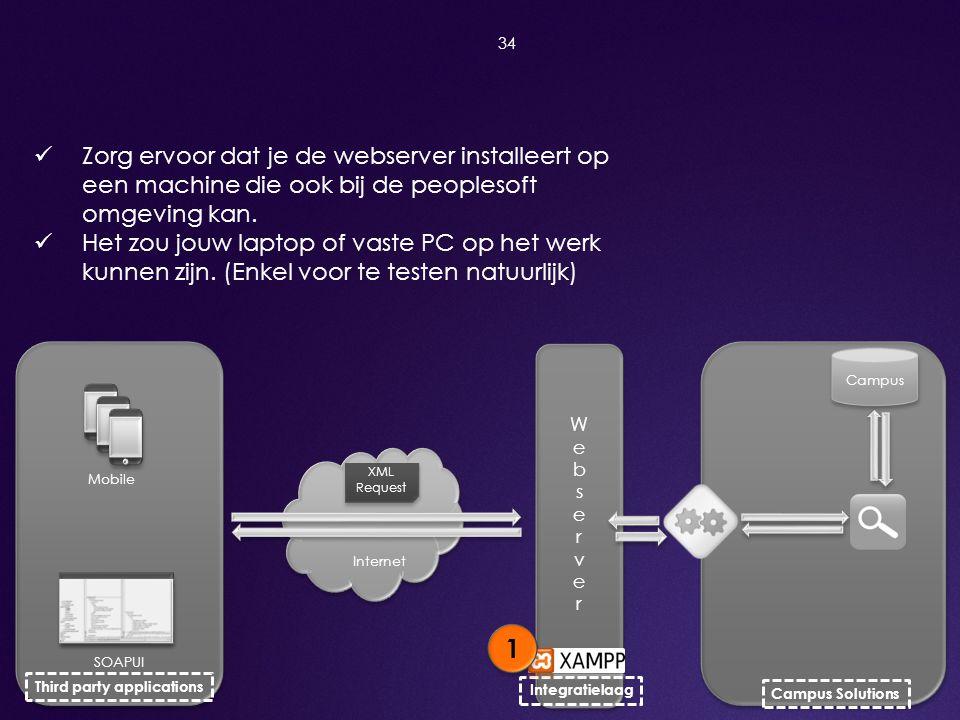 34  Zorg ervoor dat je de webserver installeert op een machine die ook bij de peoplesoft omgeving kan.  Het zou jouw laptop of vaste PC op het werk