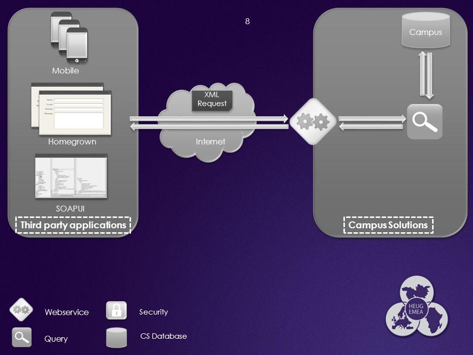 19 Provide Vink de QAS_EXECUTEQRYSYNC_OPER Peopletools > Integration Broker > Webservices > Provide Web Service