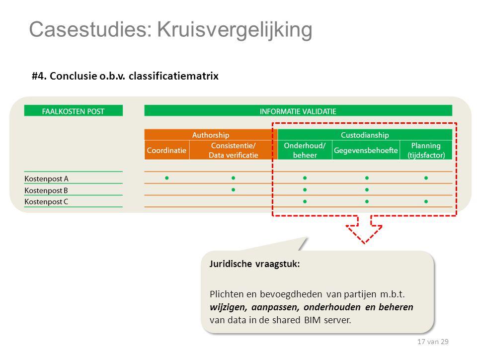 #4. Conclusie o.b.v. classificatiematrix Casestudies: Kruisvergelijking Juridische vraagstuk: Plichten en bevoegdheden van partijen m.b.t. wijzigen, a