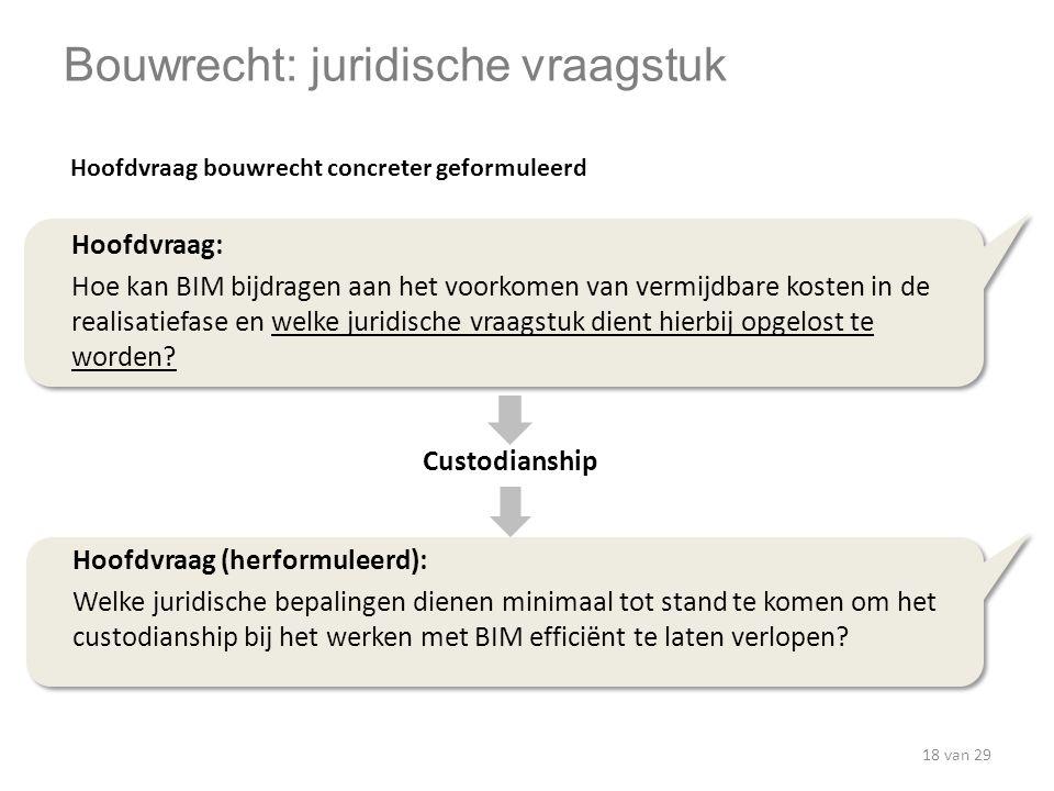 Hoofdvraag: Hoe kan BIM bijdragen aan het voorkomen van vermijdbare kosten in de realisatiefase en welke juridische vraagstuk dient hierbij opgelost t