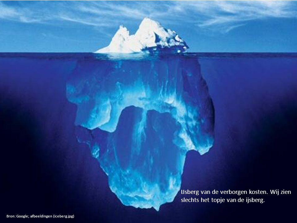IJsberg van de verborgen kosten. Wij zien slechts het topje van de ijsberg. Bron: Google; afbeeldingen (iceberg.jpg)