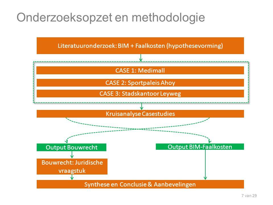 Literatuuronderzoek: BIM + Faalkosten (hypothesevorming) CASE 1: Medimall CASE 1: Sportpaleis Ahoy CASE 1: Stadskantoor Leyweg Kruisanalyse Casestudie