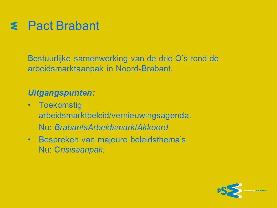 Pact Brabant Bestuurlijke samenwerking van de drie O's rond de arbeidsmarktaanpak in Noord-Brabant.