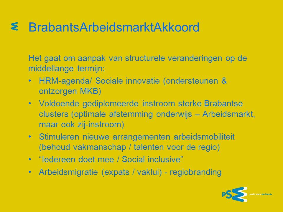BrabantsArbeidsmarktAkkoord Het gaat om aanpak van structurele veranderingen op de middellange termijn: •HRM-agenda/ Sociale innovatie (ondersteunen & ontzorgen MKB) •Voldoende gediplomeerde instroom sterke Brabantse clusters (optimale afstemming onderwijs – Arbeidsmarkt, maar ook zij-instroom) •Stimuleren nieuwe arrangementen arbeidsmobiliteit (behoud vakmanschap / talenten voor de regio) • Iedereen doet mee / Social inclusive •Arbeidsmigratie (expats / vaklui) - regiobranding