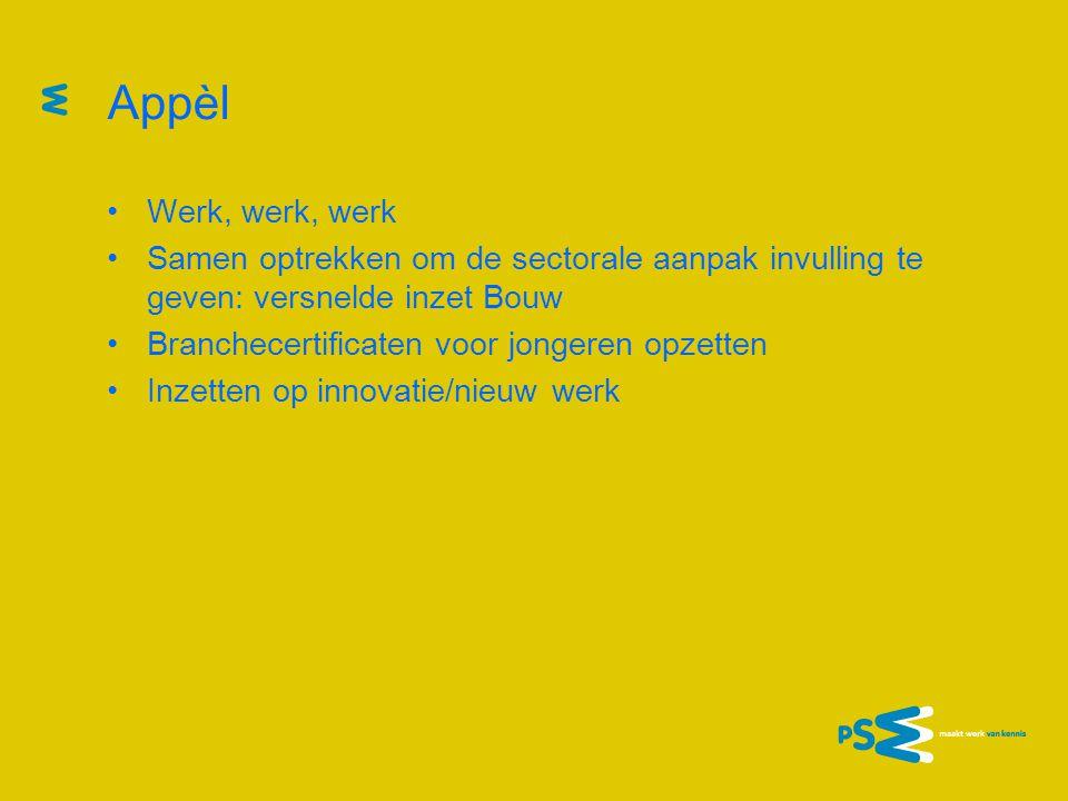 Appèl •Werk, werk, werk •Samen optrekken om de sectorale aanpak invulling te geven: versnelde inzet Bouw •Branchecertificaten voor jongeren opzetten •Inzetten op innovatie/nieuw werk