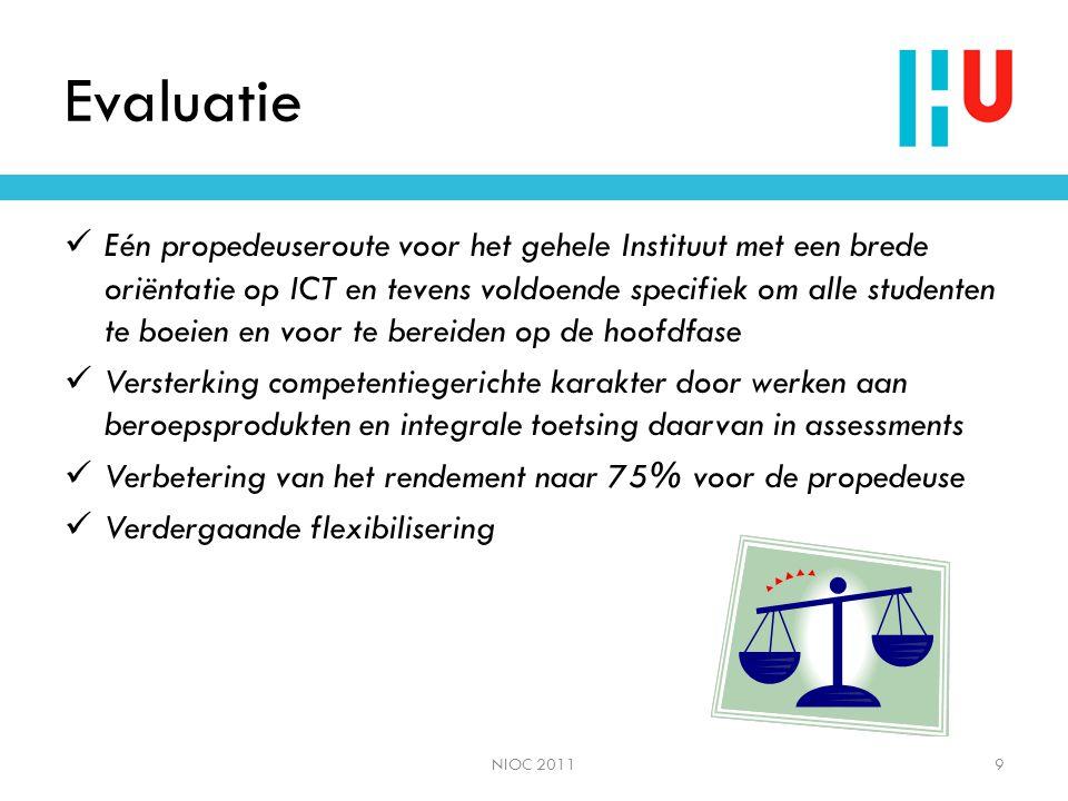 En nu... • Uitwerken rol docententeams per thema • Uitrol naar hoofdfase NIOC 201110