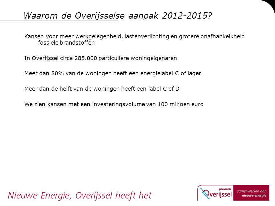 Waarom de Overijsselse aanpak 2012-2015? Kansen voor meer werkgelegenheid, lastenverlichting en grotere onafhankelkheid fossiele brandstoffen In Overi