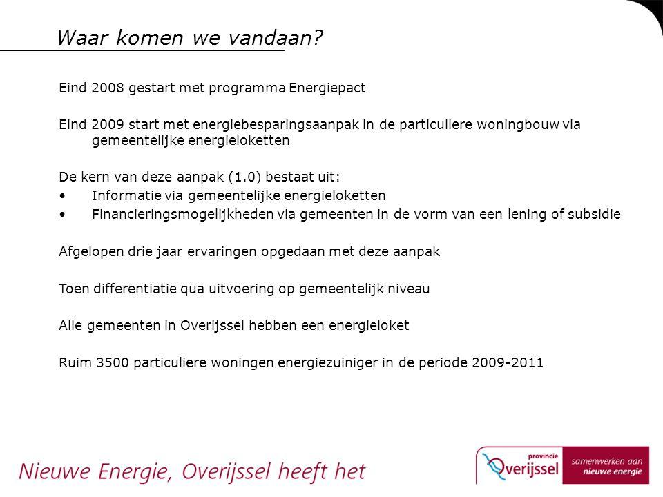 Waar komen we vandaan? Eind 2008 gestart met programma Energiepact Eind 2009 start met energiebesparingsaanpak in de particuliere woningbouw via gemee