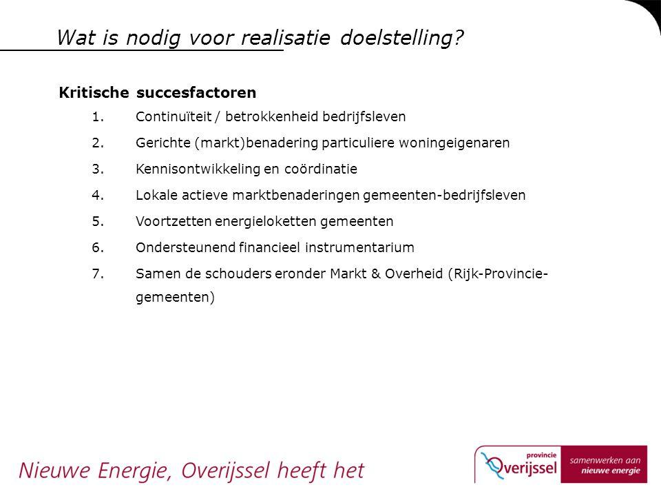 Wat is nodig voor realisatie doelstelling? Kritische succesfactoren 1.Continuïteit / betrokkenheid bedrijfsleven 2.Gerichte (markt)benadering particul