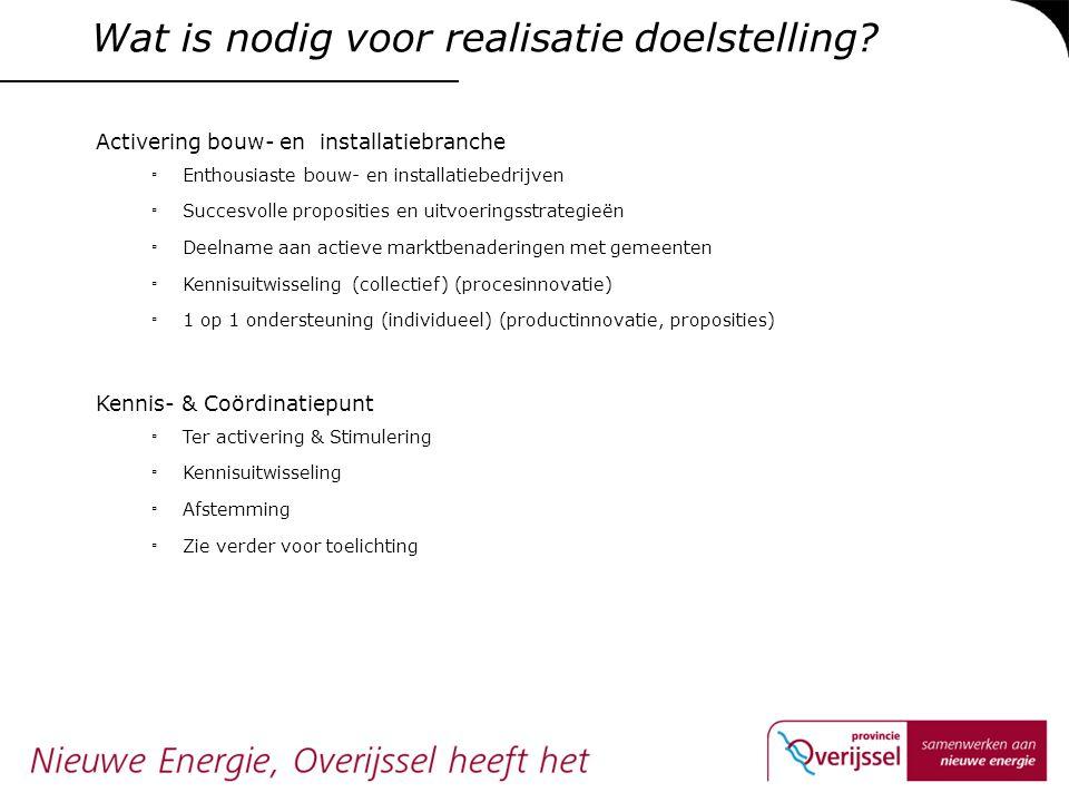 Wat is nodig voor realisatie doelstelling? Activering bouw- en installatiebranche ▫ Enthousiaste bouw- en installatiebedrijven ▫ Succesvolle propositi