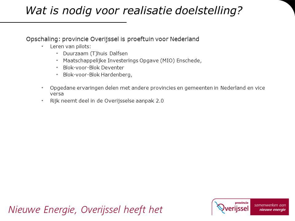 Wat is nodig voor realisatie doelstelling? Opschaling: provincie Overijssel is proeftuin voor Nederland ▫ Leren van pilots: ▫ Duurzaam (T)huis Dalfsen