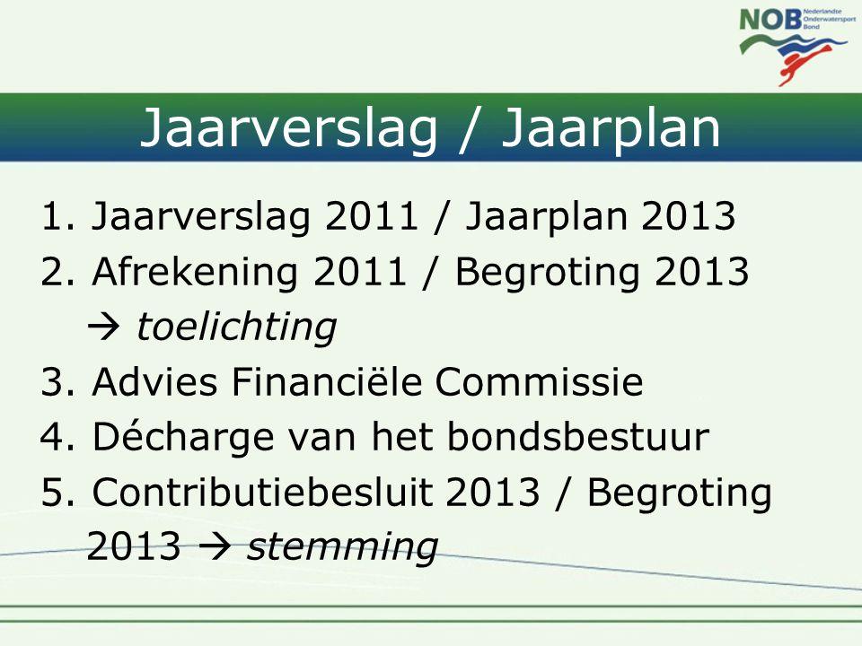Jaarverslag / Jaarplan 1.Jaarverslag 2011 / Jaarplan 2013 2.