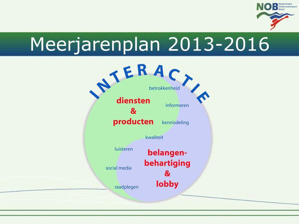 Meerjarenplan 2013-2016