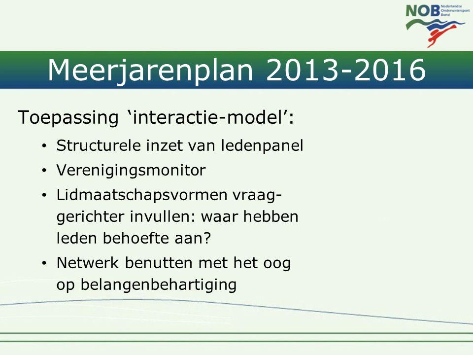 Toepassing 'interactie-model': • Structurele inzet van ledenpanel • Verenigingsmonitor • Lidmaatschapsvormen vraag- gerichter invullen: waar hebben le