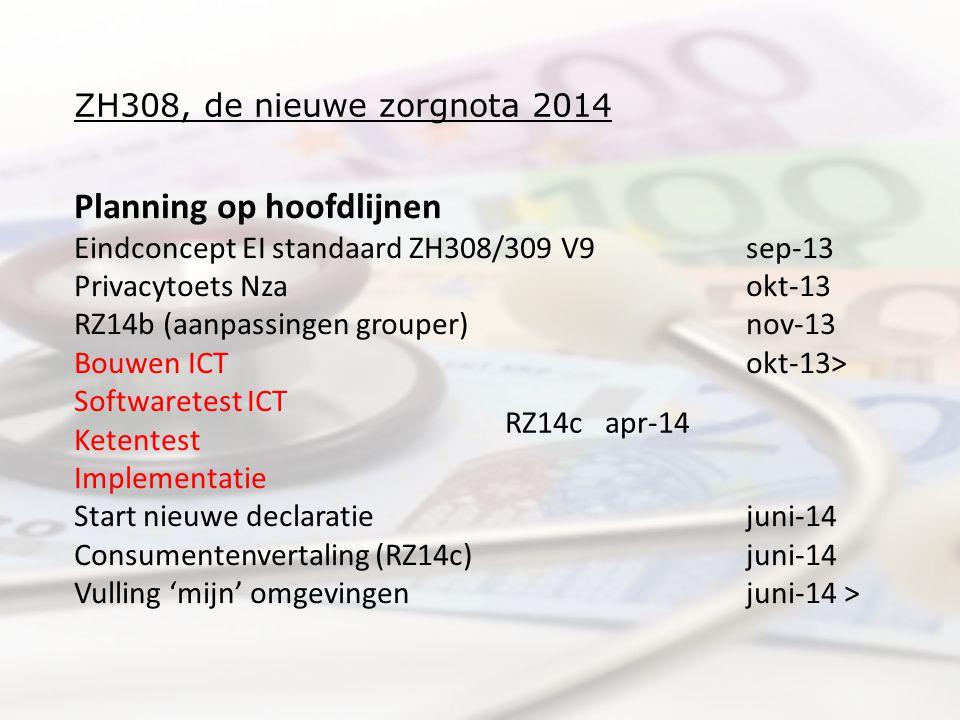 Planning op hoofdlijnen Eindconcept EI standaard ZH308/309 V9sep-13 Privacytoets Nzaokt-13 RZ14b (aanpassingen grouper) nov-13 Bouwen ICTokt-13> Softw
